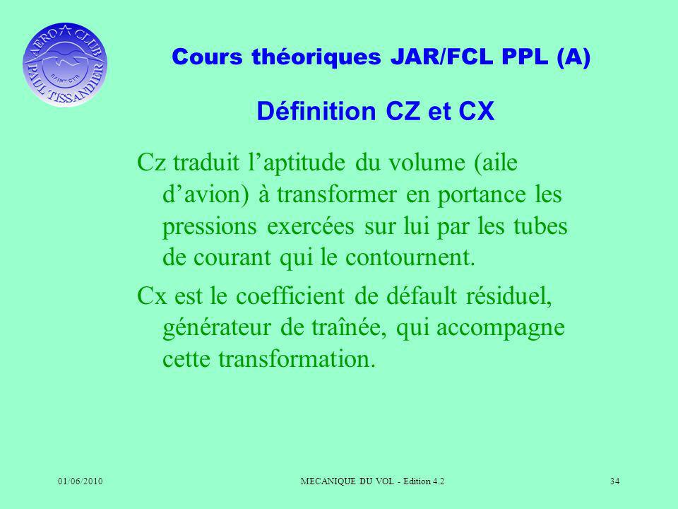 Cours théoriques JAR/FCL PPL (A) 01/06/2010MECANIQUE DU VOL - Edition 4.234 Définition CZ et CX Cz traduit laptitude du volume (aile davion) à transformer en portance les pressions exercées sur lui par les tubes de courant qui le contournent.
