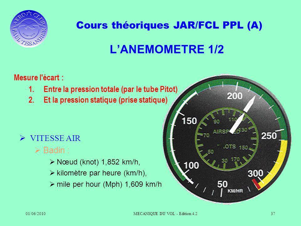 Cours théoriques JAR/FCL PPL (A) 01/06/2010MECANIQUE DU VOL - Edition 4.237 LANEMOMETRE 1/2 VITESSE AIR Badin : Nœud (knot) 1,852 km/h, kilomètre par heure (km/h), mile per hour (Mph) 1,609 km/h Mesure l écart : 1.Entre la pression totale (par le tube Pitot) 2.Et la pression statique (prise statique)