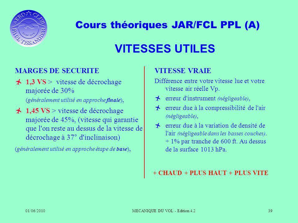 Cours théoriques JAR/FCL PPL (A) 01/06/2010MECANIQUE DU VOL - Edition 4.239 VITESSES UTILES MARGES DE SECURITE 1,3 VS > vitesse de décrochage majorée