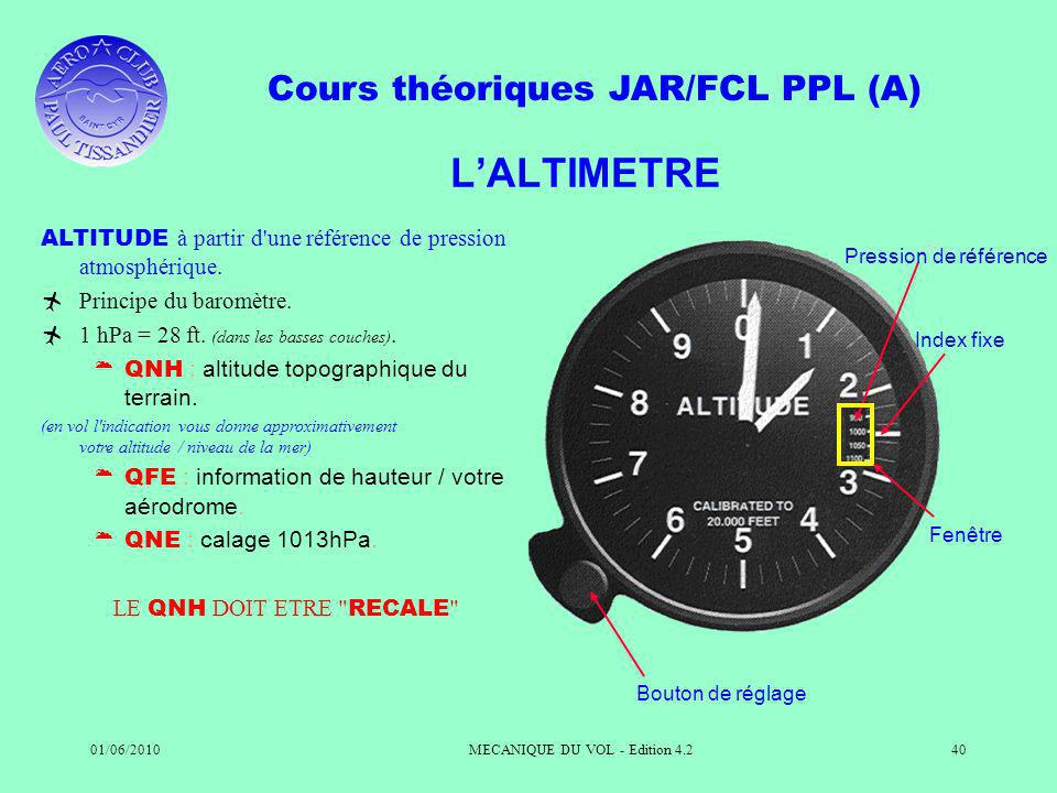 Cours théoriques JAR/FCL PPL (A) 01/06/2010MECANIQUE DU VOL - Edition 4.240 LALTIMETRE ALTITUDE à partir d une référence de pression atmosphérique.