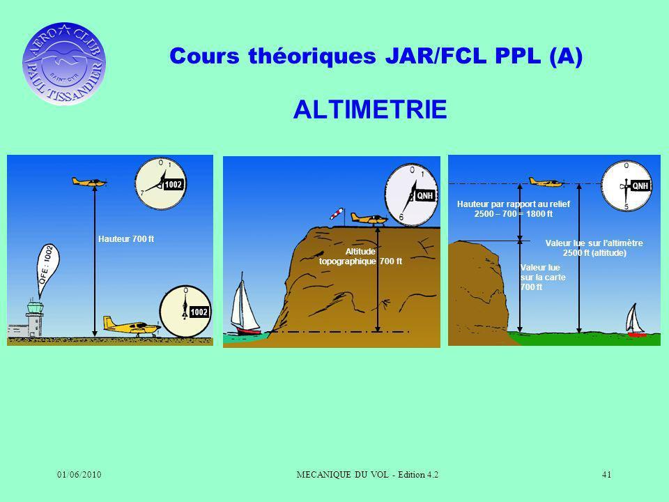 Cours théoriques JAR/FCL PPL (A) 01/06/2010MECANIQUE DU VOL - Edition 4.241 ALTIMETRIE Hauteur 700 ft 1002 QNH Altitude topographique 700 ft QNH Haute