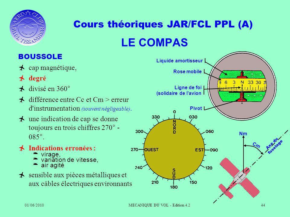 Cours théoriques JAR/FCL PPL (A) 01/06/2010MECANIQUE DU VOL - Edition 4.244 LE COMPAS BOUSSOLE cap magnétique, degré divisé en 360° différence entre Cc et Cm > erreur d instrumentation (souvent négligeable).