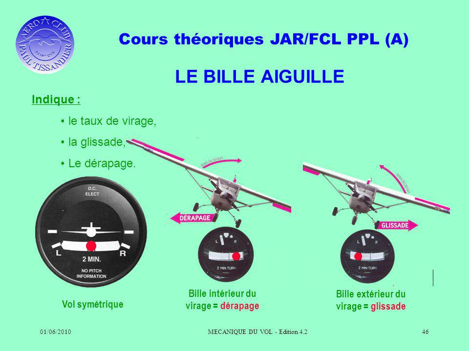 Cours théoriques JAR/FCL PPL (A) 01/06/2010MECANIQUE DU VOL - Edition 4.246 LE BILLE AIGUILLE Indique : le taux de virage, la glissade, Le dérapage.
