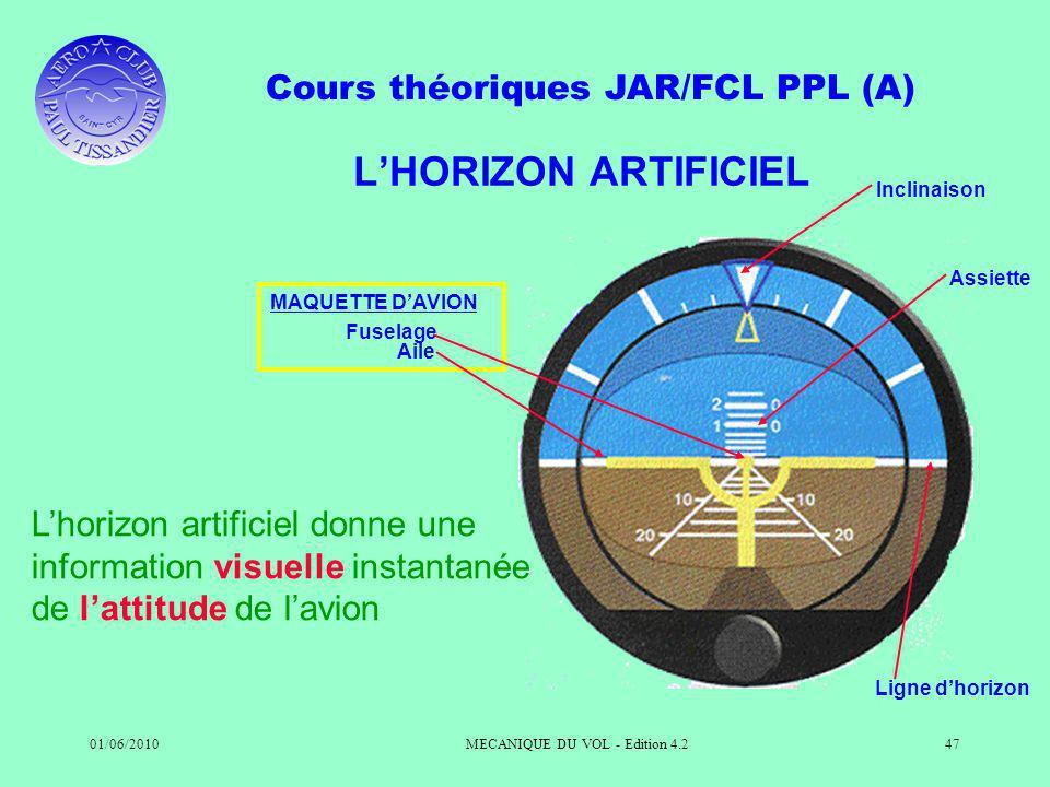 Cours théoriques JAR/FCL PPL (A) 01/06/2010MECANIQUE DU VOL - Edition 4.247 LHORIZON ARTIFICIEL Lhorizon artificiel donne une information visuelle ins