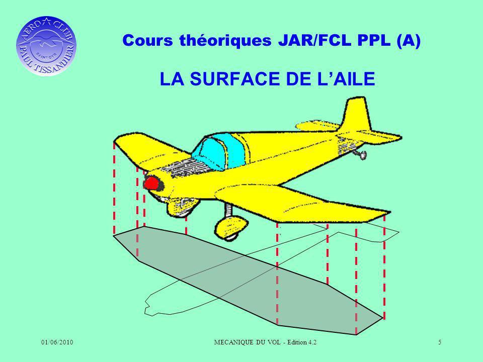Cours théoriques JAR/FCL PPL (A) 01/06/2010MECANIQUE DU VOL - Edition 4.25 LA SURFACE DE LAILE