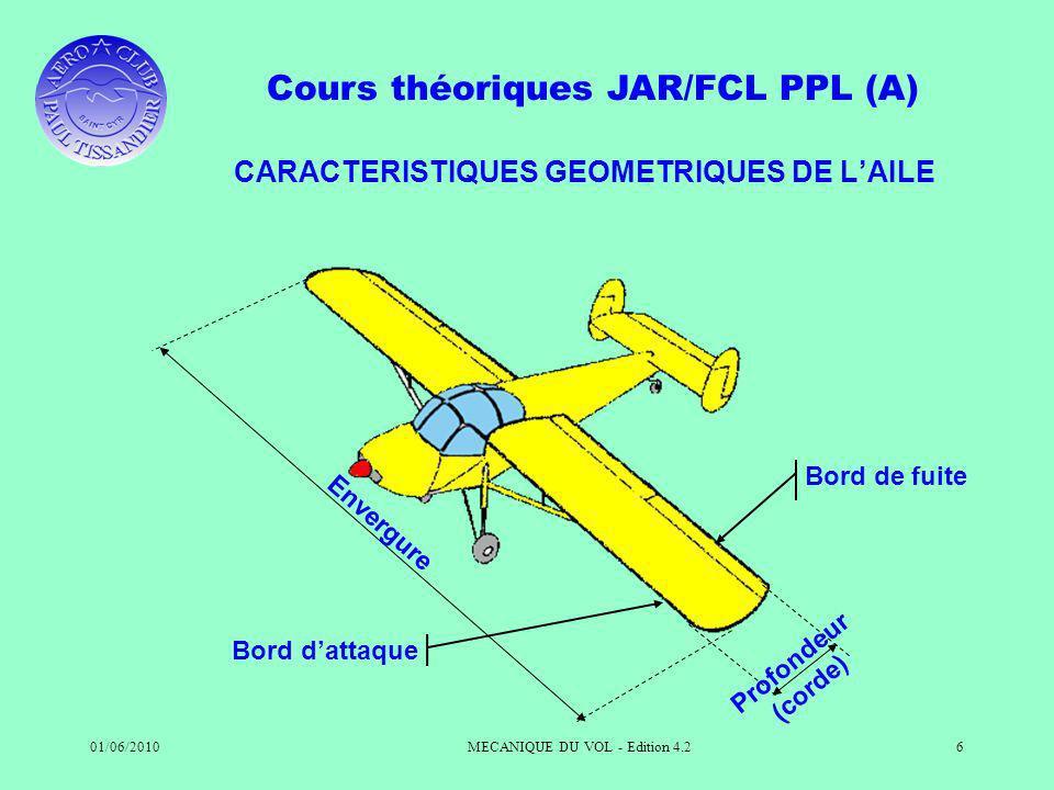 Cours théoriques JAR/FCL PPL (A) 01/06/2010MECANIQUE DU VOL - Edition 4.26 CARACTERISTIQUES GEOMETRIQUES DE LAILE Envergure Profondeur (corde) Bord de fuite Bord dattaque