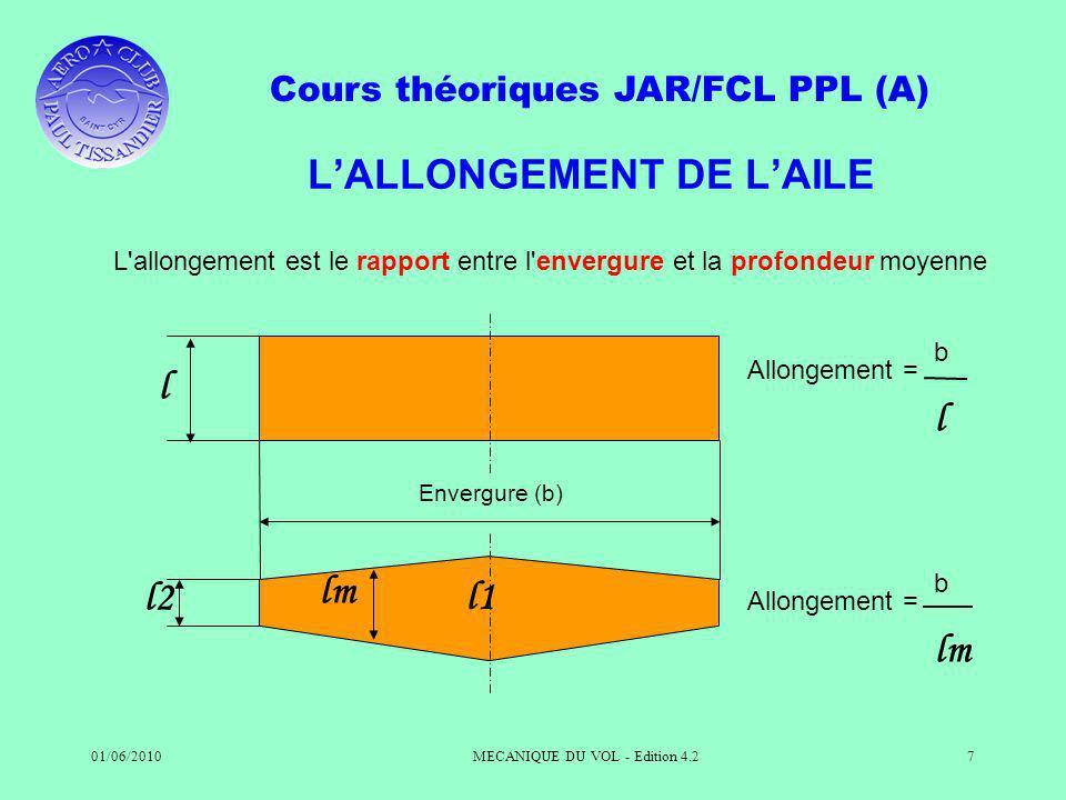 Cours théoriques JAR/FCL PPL (A) 01/06/2010MECANIQUE DU VOL - Edition 4.27 LALLONGEMENT DE LAILE l Envergure (b) l2 l1 lm L allongement est le rapport entre l envergure et la profondeur moyenne Allongement = blbl b lm