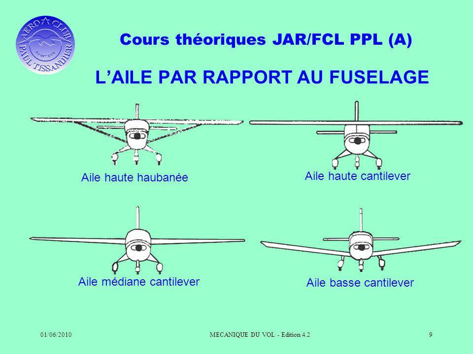 Cours théoriques JAR/FCL PPL (A) 01/06/2010MECANIQUE DU VOL - Edition 4.29 LAILE PAR RAPPORT AU FUSELAGE Aile haute haubanée Aile haute cantilever Ail