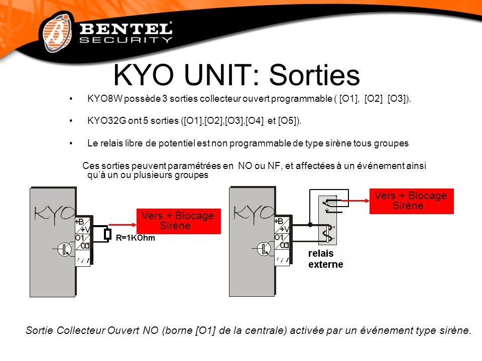KYO UNIT: Sorties Sortie Collecteur Ouvert NO (borne [O1] de la centrale) activée par un événement type sirène. KYO8W possède 3 sorties collecteur ouv