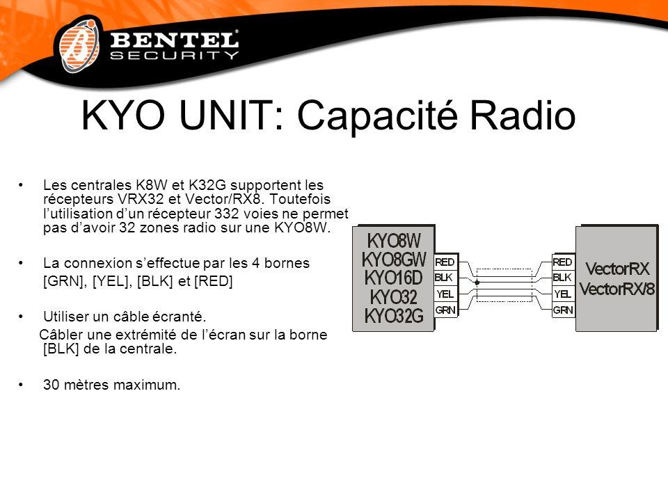 KYO UNIT: Capacité Radio Les centrales K8W et K32G supportent les récepteurs VRX32 et Vector/RX8. Toutefois lutilisation dun récepteur 332 voies ne pe