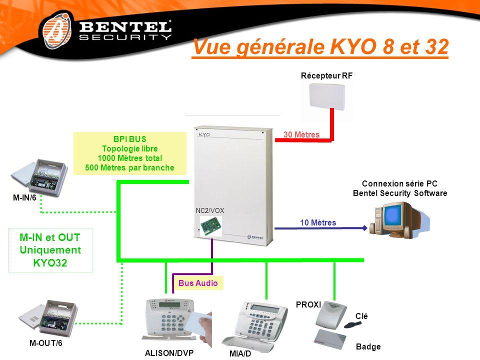 KYOKYO UNIT: BPI busbus Le bus 4 fils permet la connexion de tous les périphériques (claviers, lecteurs,extension entrée et sortie): +, - = +12Vdc C, R = Data Tx et Rx ( +5Vdc ou +12Vdc).