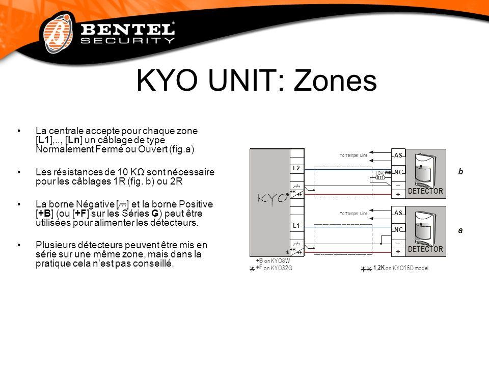 KYO UNIT: Zones La centrale accepte pour chaque zone [L1],.., [Ln] un câblage de type Normalement Fermé ou Ouvert (fig.a) Les résistances de 10 K sont