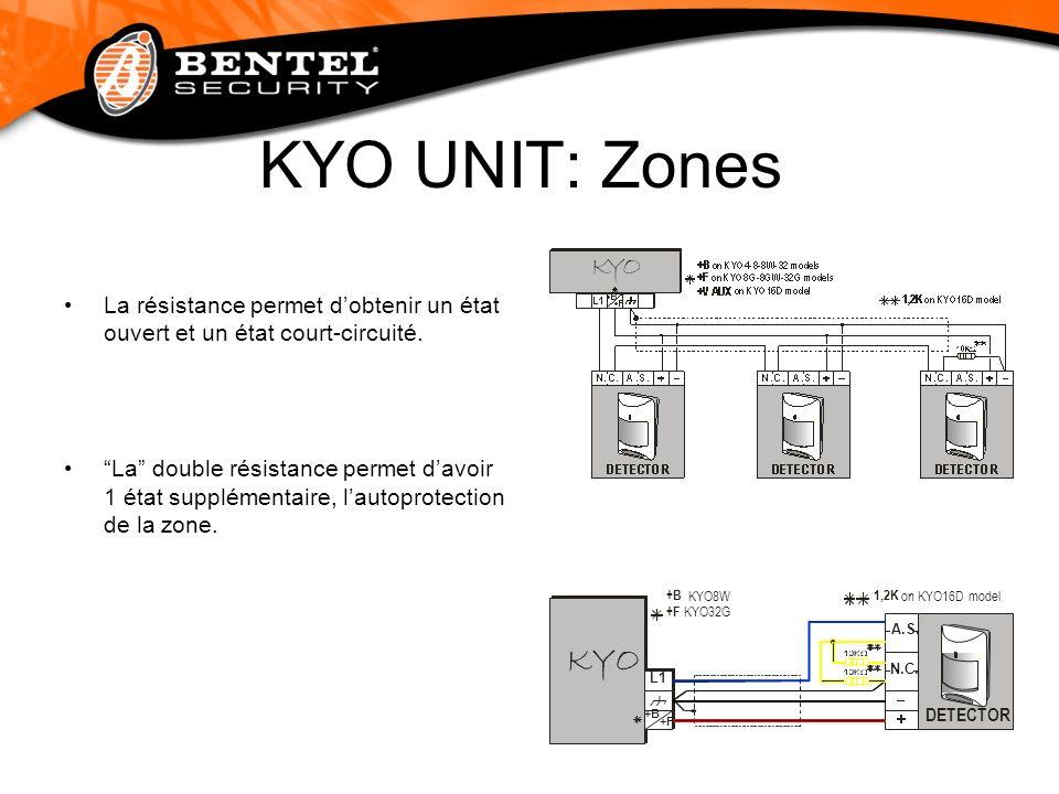 KYO UNIT: Entrée Sabotage Les centrales KYO (sauf KYO16D) ont une zone 24h 1R dédiée (10 K, bornes [AS] et [M]).