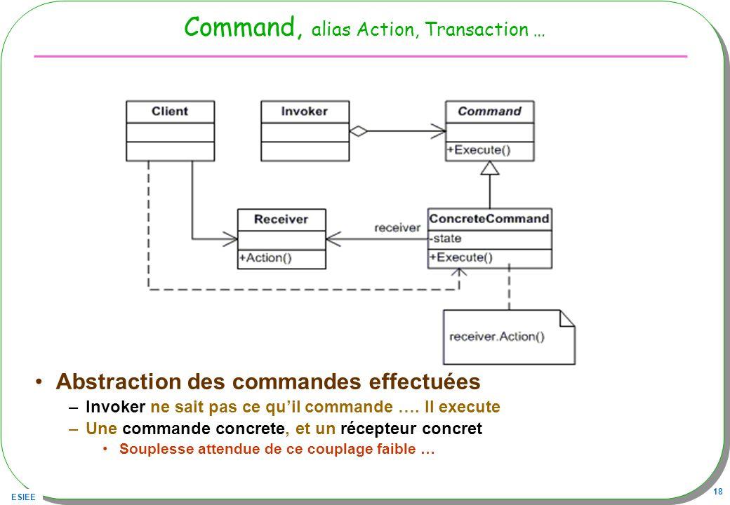 ESIEE 18 Command, alias Action, Transaction … Abstraction des commandes effectuées –Invoker ne sait pas ce quil commande …. Il execute –Une commande c