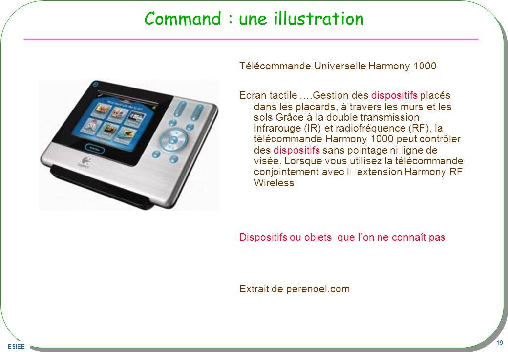 ESIEE 19 Command : une illustration Télécommande Universelle Harmony 1000 Ecran tactile ….Gestion des dispositifs placés dans les placards, à travers