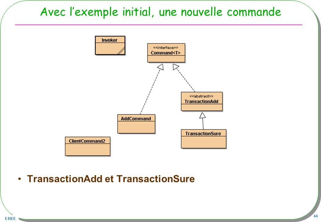 ESIEE 44 Avec lexemple initial, une nouvelle commande TransactionAdd et TransactionSure