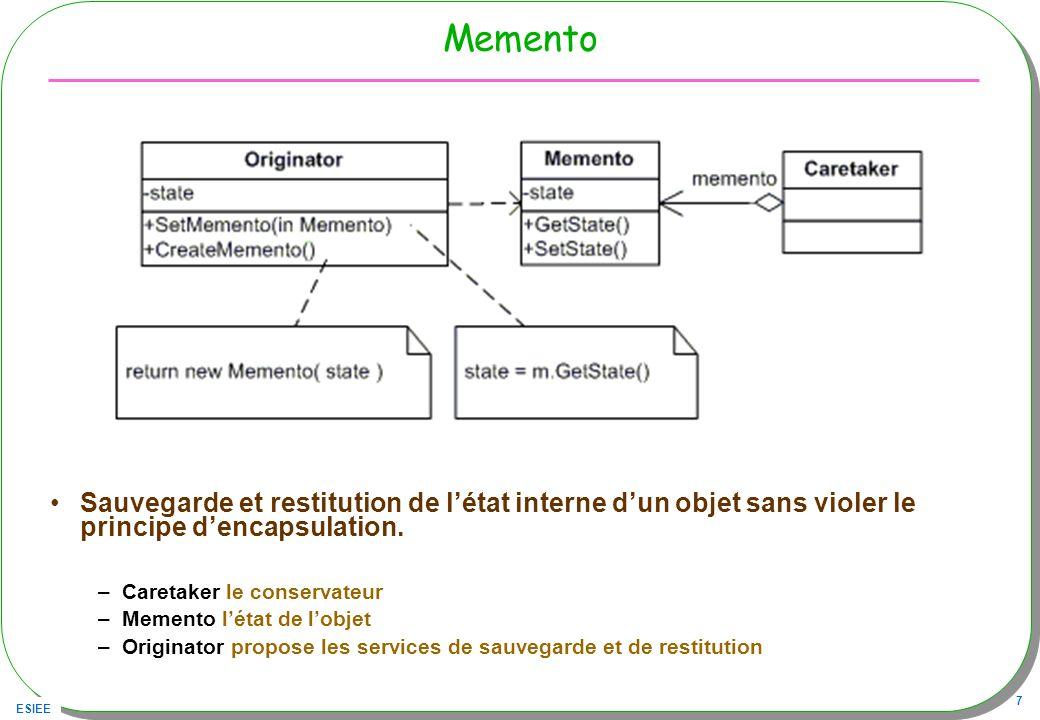 ESIEE 18 Command, alias Action, Transaction … Abstraction des commandes effectuées –Invoker ne sait pas ce quil commande ….