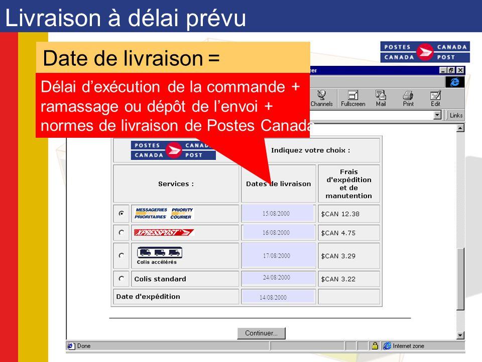 Livraison à délai prévu Date de livraison = Délai dexécution de la commande + ramassage ou dépôt de lenvoi + normes de livraison de Postes Canada 17/0