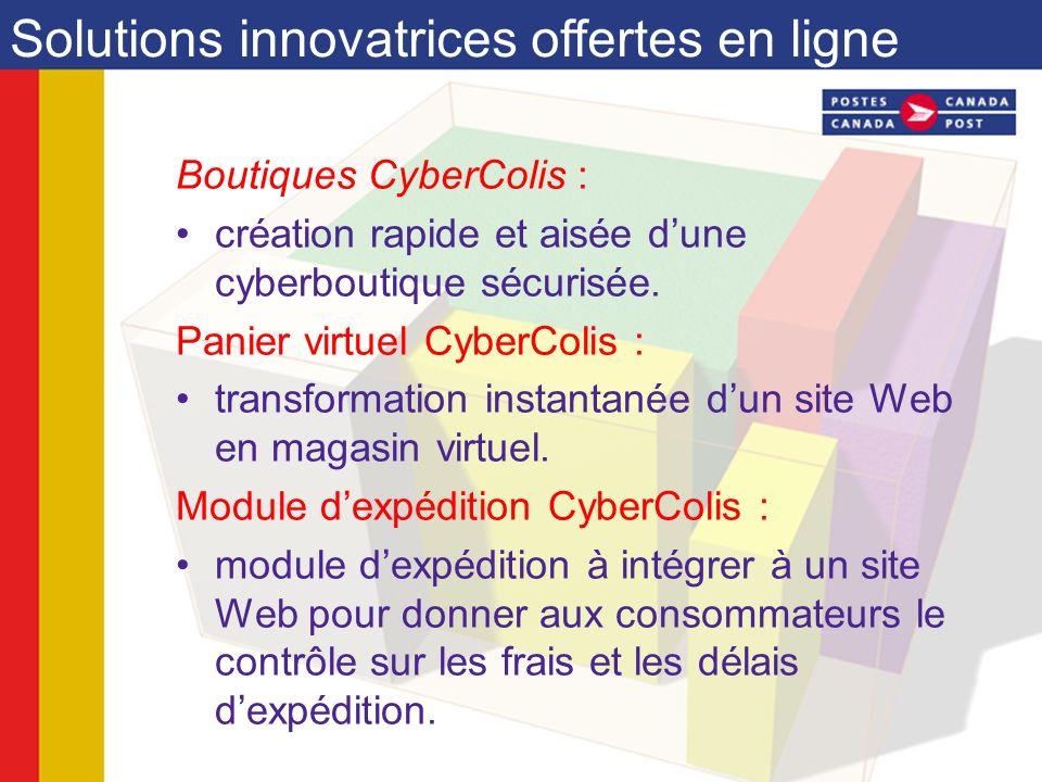 Boutiques CyberColis : création rapide et aisée dune cyberboutique sécurisée. Panier virtuel CyberColis : transformation instantanée dun site Web en m