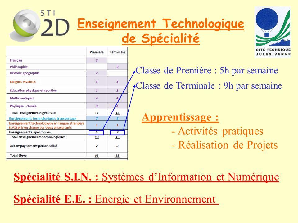 Enseignement Technologique de Spécialité Classe de Première : 5h par semaine Spécialité S.I.N. : Systèmes dInformation et Numérique Classe de Terminal