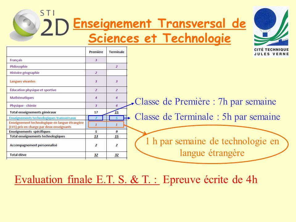 Enseignement Transversal de Sciences et Technologie Classe de Première : 7h par semaine Evaluation finale E.T. S. & T. : Epreuve écrite de 4h texte Cl