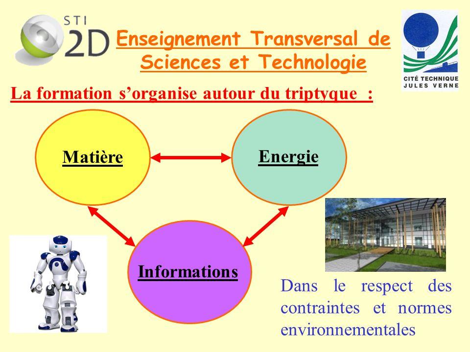 La formation sorganise autour du triptyque : a texte Enseignement Transversal de Sciences et Technologie Matière Energie Informations Dans le respect