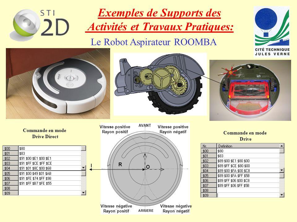 Le Robot Aspirateur ROOMBA a Exemples de Supports des Activités et Travaux Pratiques: texte O I Vitesse positive Rayon positif Vitesse positive Rayon