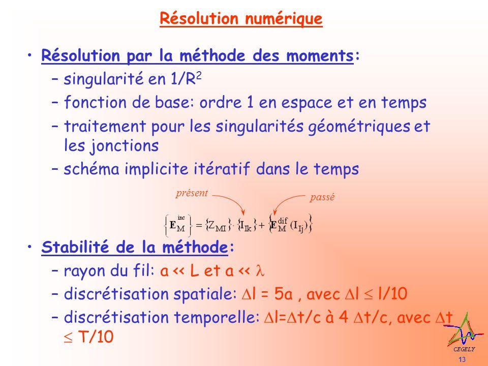 14 Insertion des composants Insertion de générateurs: –source de tension = source localisée de rayonnement Insertion de composants linéaires et non linéaires: –pas de susceptibilité et de rayonnement propres –localisés aux nœuds du maillage –modèle comportemental HF –caractérisés par leur impédance transitoire Formulation finale: –superposition du schéma intégral et des lois d Ohm