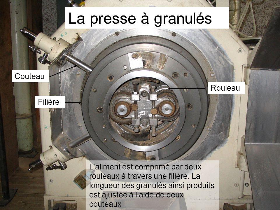 Laliment est comprimé par deux rouleaux à travers une filière. La longueur des granulés ainsi produits est ajustée à laide de deux couteaux Filière Ro
