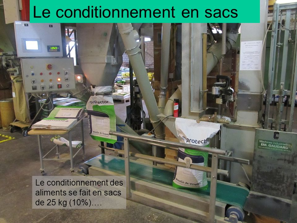 Le conditionnement en sacs Le conditionnement des aliments se fait en sacs de 25 kg (10%)….