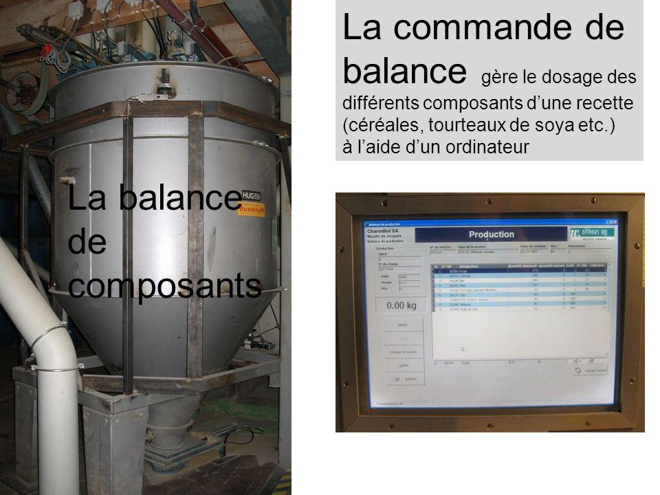 La balance de composants La commande de balance gère le dosage des différents composants dune recette (céréales, tourteaux de soya etc.) à laide dun o