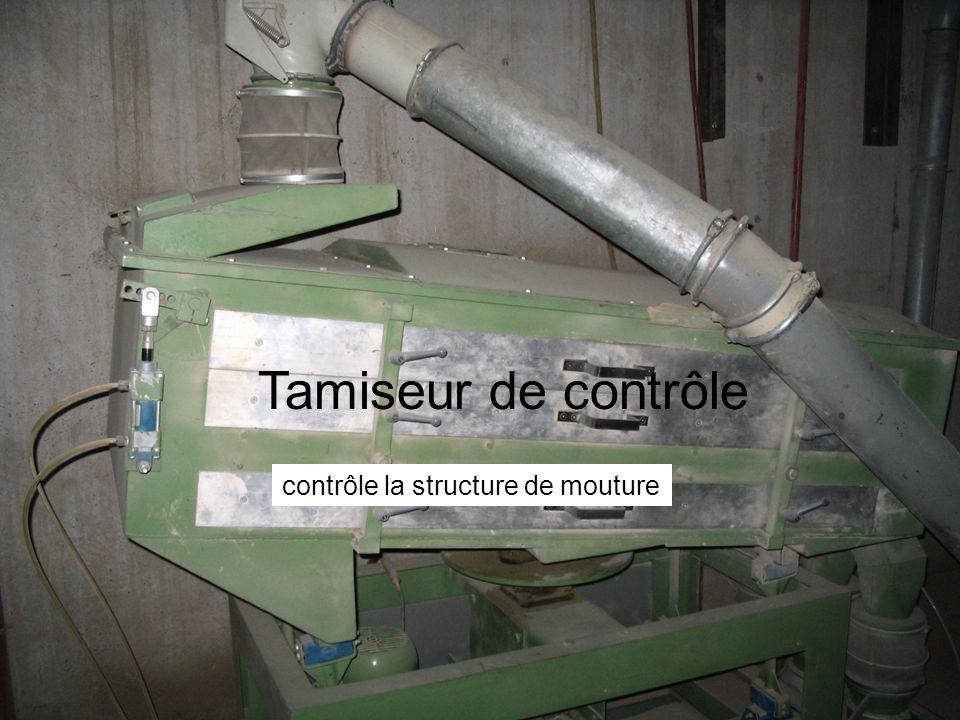Tamiseur de contrôle contrôle la structure de mouture