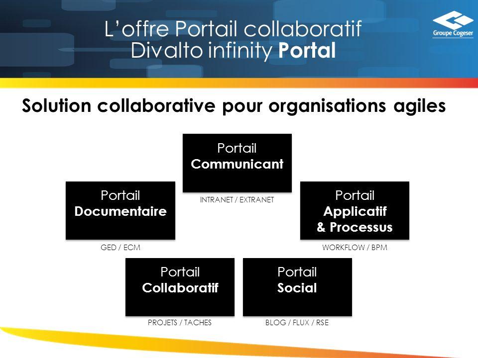 Loffre Portail collaboratif Divalto infinity Portal Portail Communicant Portail Documentaire Portail Collaboratif Portail Applicatif & Processus Portail Social INTRANET / EXTRANET GED / ECMWORKFLOW / BPM PROJETS / TACHESBLOG / FLUX / RSE Solution collaborative pour organisations agiles