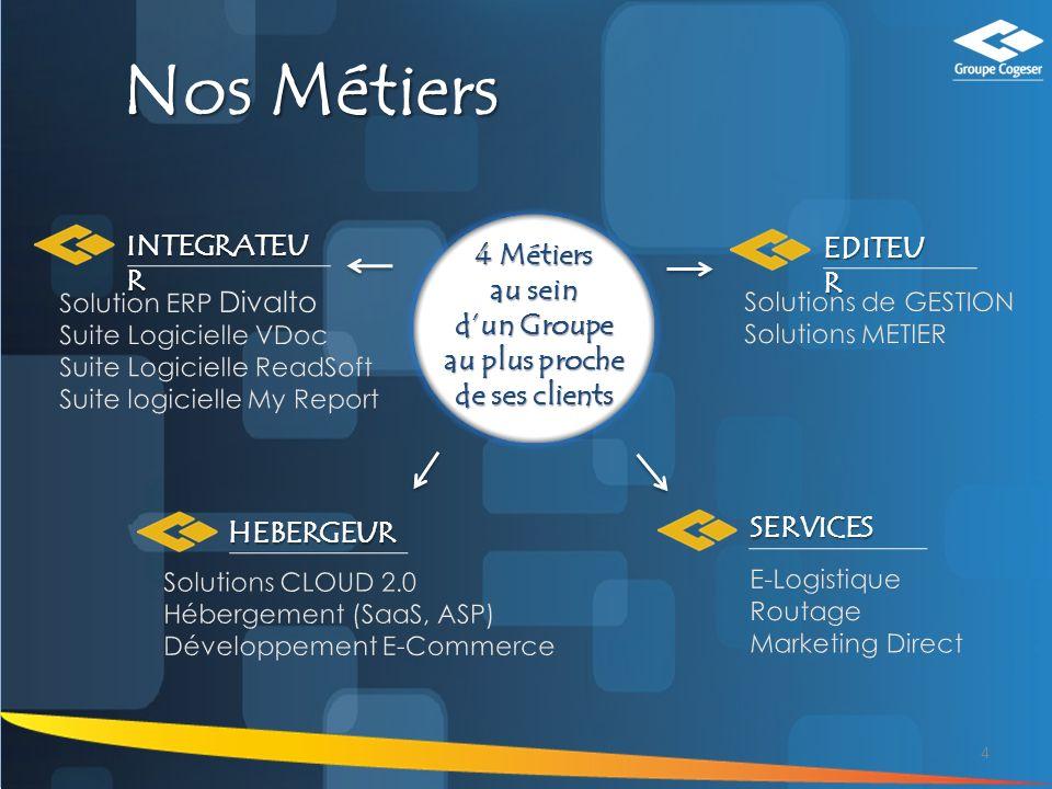 4 Nos Métiers 4 Métiers au sein dun Groupe au plus proche de ses clients INTEGRATEU R HEBERGEUR SERVICES EDITEU R