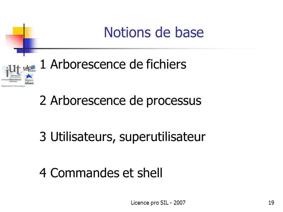 Licence pro SIL - 200719 Notions de base 1 Arborescence de fichiers 2 Arborescence de processus 3 Utilisateurs, superutilisateur 4 Commandes et shell
