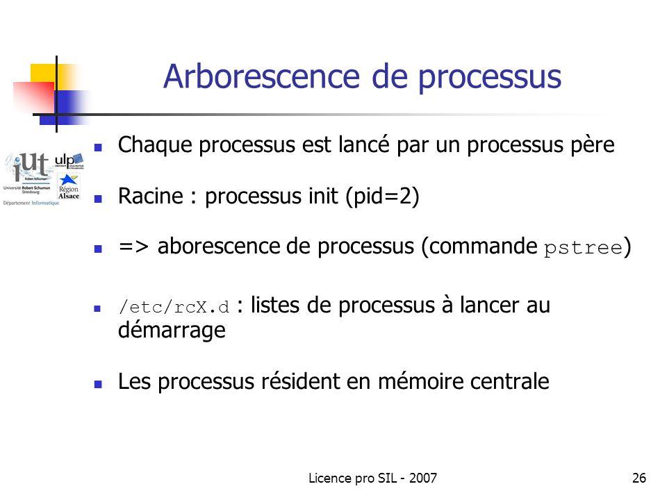 Licence pro SIL - 200726 Arborescence de processus Chaque processus est lancé par un processus père Racine : processus init (pid=2) => aborescence de processus (commande pstree ) /etc/rcX.d : listes de processus à lancer au démarrage Les processus résident en mémoire centrale