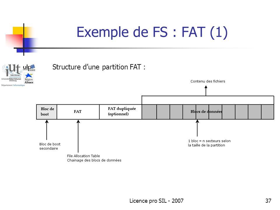 Licence pro SIL - 200737 Exemple de FS : FAT (1) Structure dune partition FAT :