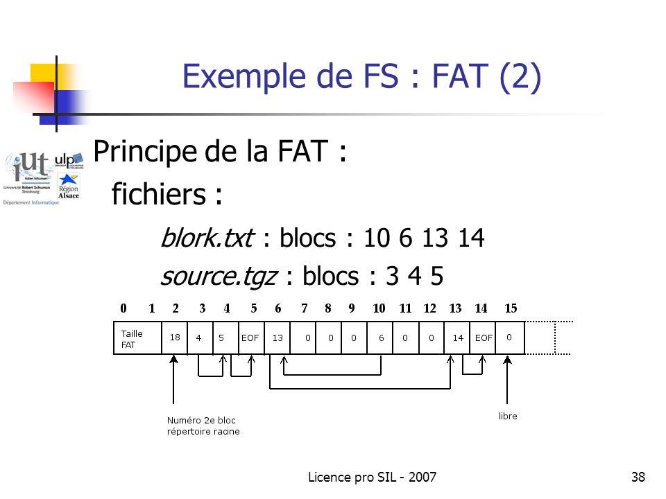 Licence pro SIL - 200738 Exemple de FS : FAT (2) Principe de la FAT : fichiers : blork.txt : blocs : 10 6 13 14 source.tgz : blocs : 3 4 5
