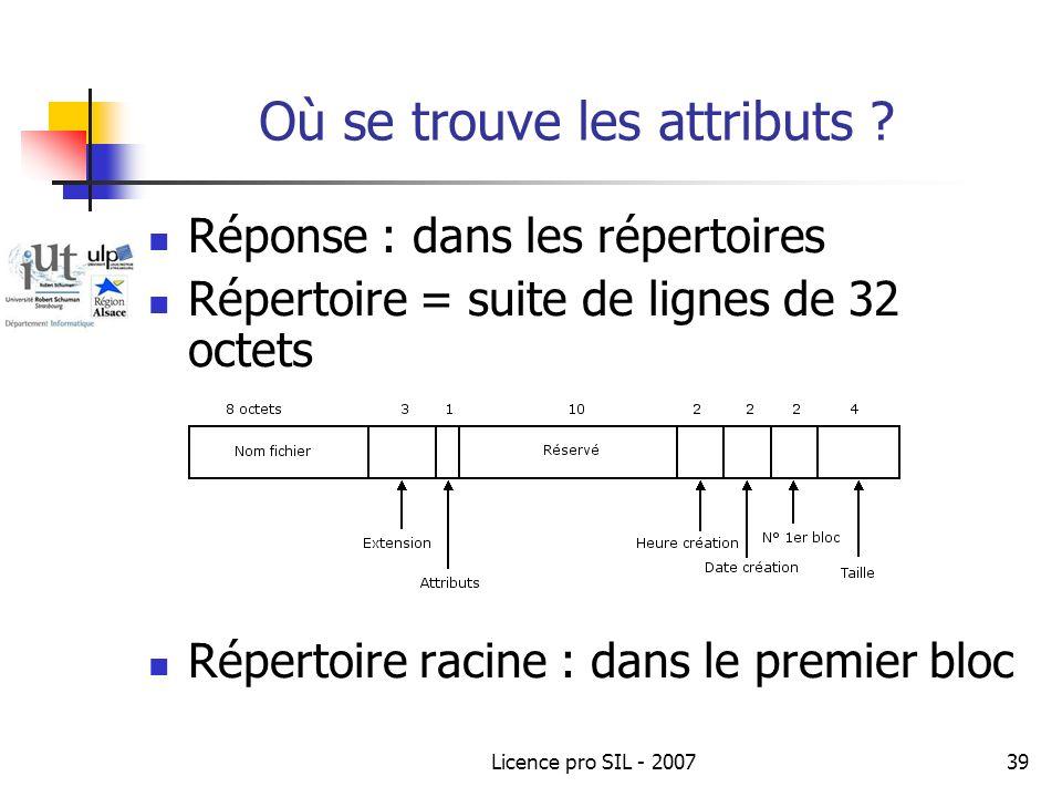 Licence pro SIL - 200739 Où se trouve les attributs .