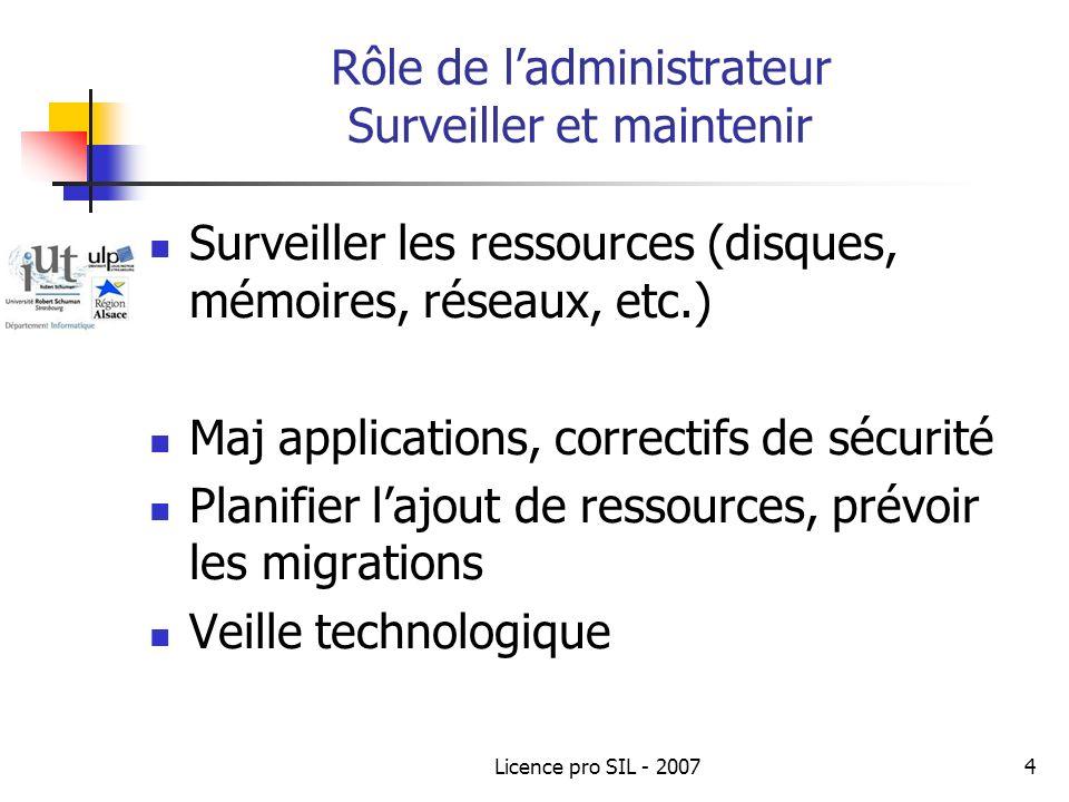 Licence pro SIL - 200735 Noyau dun OS Le noyau contient : - des procédures : ordonnanceur, copie de fichiers, allocation mémoire, … - des données : tables des fichiers ouverts, des processus, des ports, … - un vecteur dinterruptions.