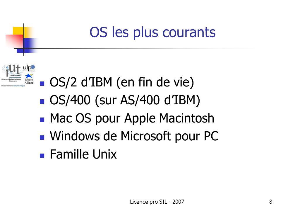 Licence pro SIL - 20078 OS les plus courants OS/2 dIBM (en fin de vie) OS/400 (sur AS/400 dIBM) Mac OS pour Apple Macintosh Windows de Microsoft pour PC Famille Unix