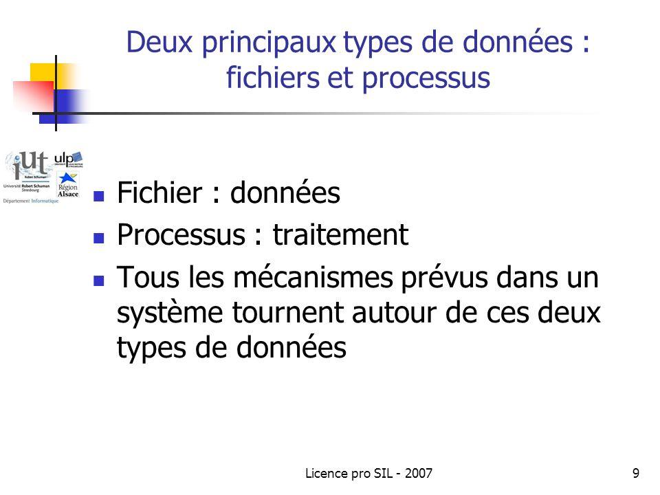 Licence pro SIL - 20079 Deux principaux types de données : fichiers et processus Fichier : données Processus : traitement Tous les mécanismes prévus dans un système tournent autour de ces deux types de données