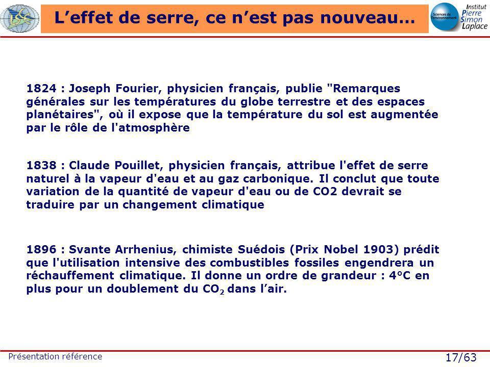 17/63 Présentation référence Leffet de serre, ce nest pas nouveau… 1824 : Joseph Fourier, physicien français, publie