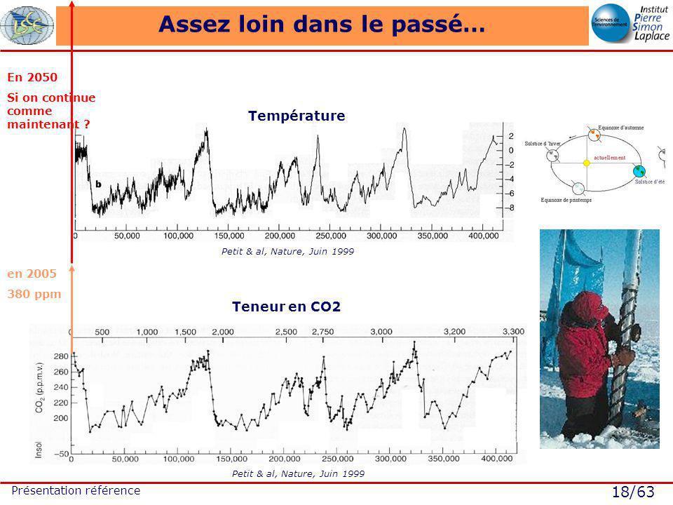18/63 Présentation référence Assez loin dans le passé… En 2050 Si on continue comme maintenant ? en 2005 380 ppm Température Teneur en CO2 Petit & al,