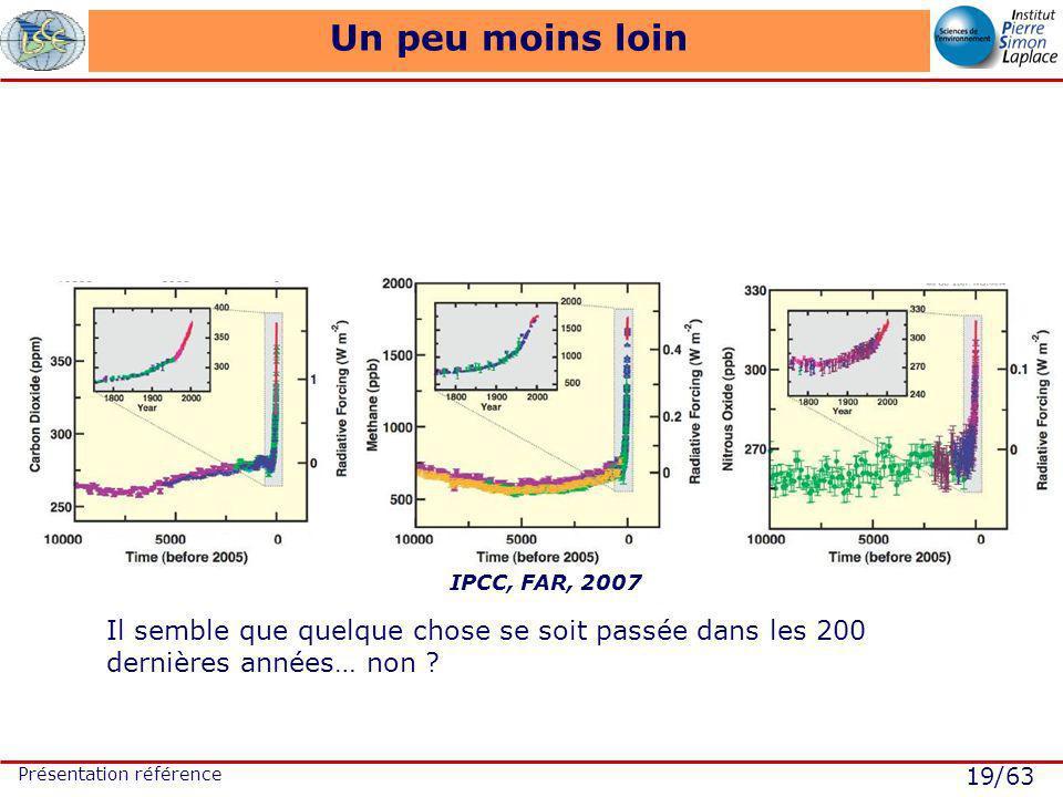19/63 Présentation référence Un peu moins loin Il semble que quelque chose se soit passée dans les 200 dernières années… non ? IPCC, FAR, 2007