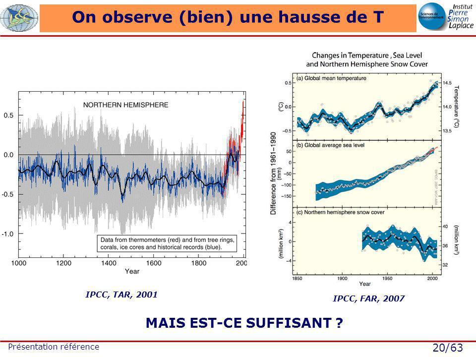 20/63 Présentation référence On observe (bien) une hausse de T IPCC, TAR, 2001 MAIS EST-CE SUFFISANT ? IPCC, FAR, 2007