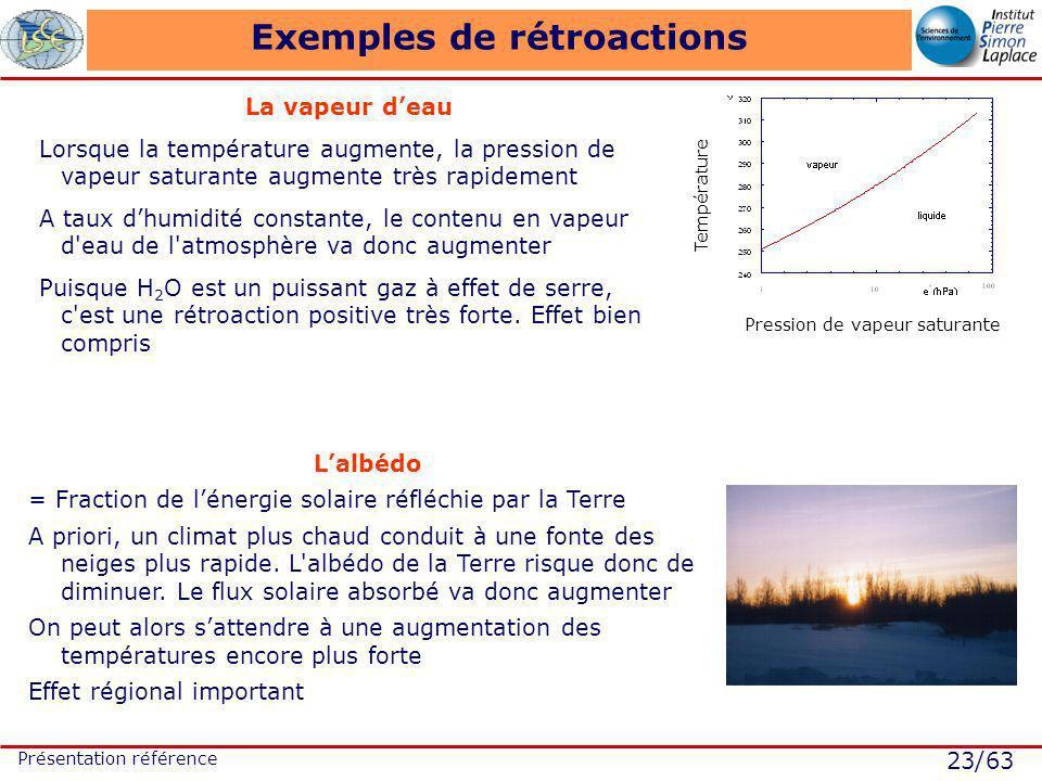 23/63 Présentation référence Exemples de rétroactions La vapeur deau Lorsque la température augmente, la pression de vapeur saturante augmente très ra