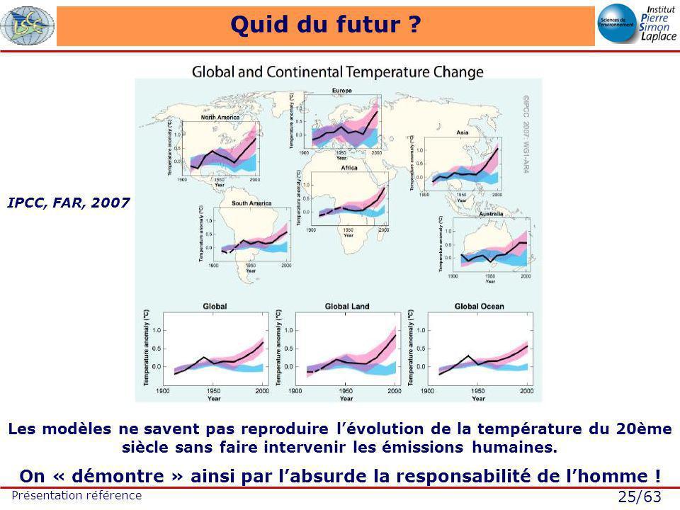 25/63 Présentation référence Quid du futur ? IPCC, FAR, 2007 Les modèles ne savent pas reproduire lévolution de la température du 20ème siècle sans fa