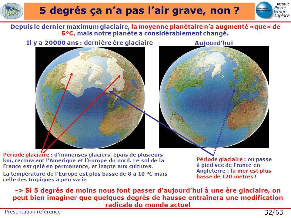 32/63 Présentation référence 5 degrés ça na pas lair grave, non ? Il y a 20000 ans : dernière ère glaciaire Aujourdhui -> Si 5 degrés de moins nous fo