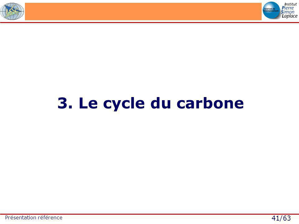 41/63 Présentation référence 3. Le cycle du carbone